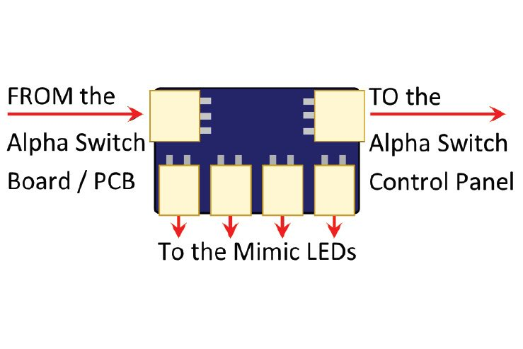 Alpha-to-Mimic LED Adapters